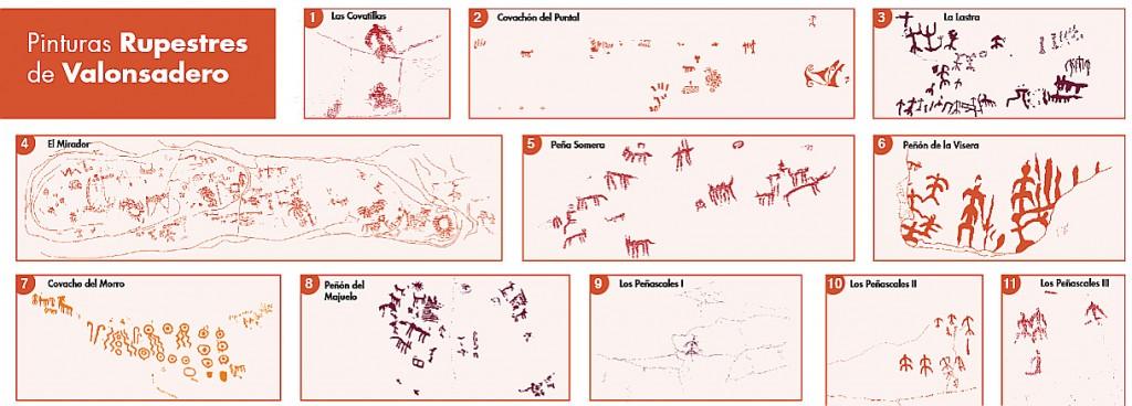 Pinturas rupestres de Cañadas Honda y del Nido del Cuervo en Valonsadero. Dibujos: J.A. Gómez Barrera