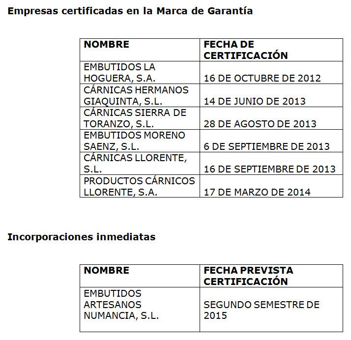 Empresas de Torrezno de Soria