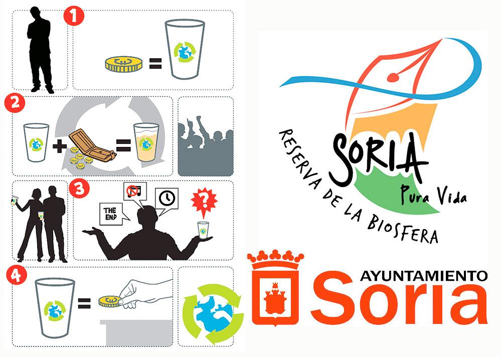 Vasos-reciclabes-Soria