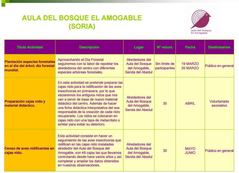 Voluntariado Ambiental en El Almogable de Soria 2016