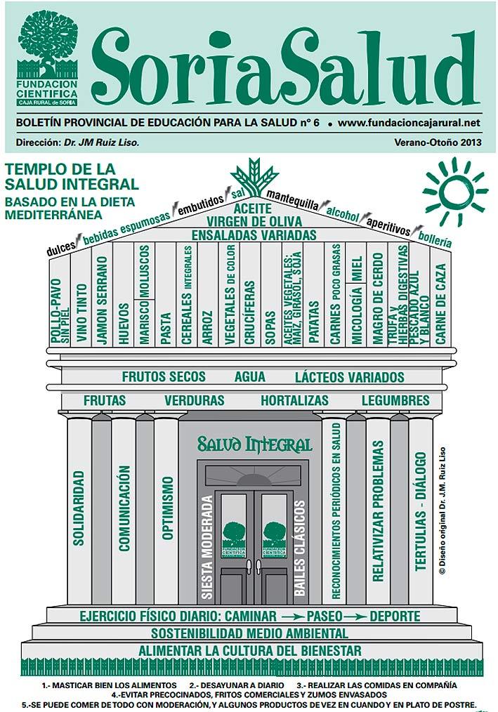 templo-de-la-dieta-mediterranea